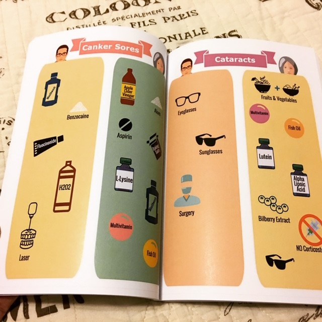 infographical remedy book